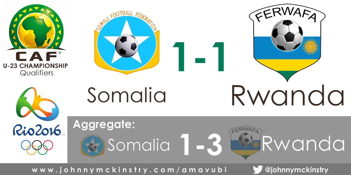 U-23: Rwanda secure 1-1 away draw versus Somalia (10 May) to advance in CAF & Rio 2016 qualifiers